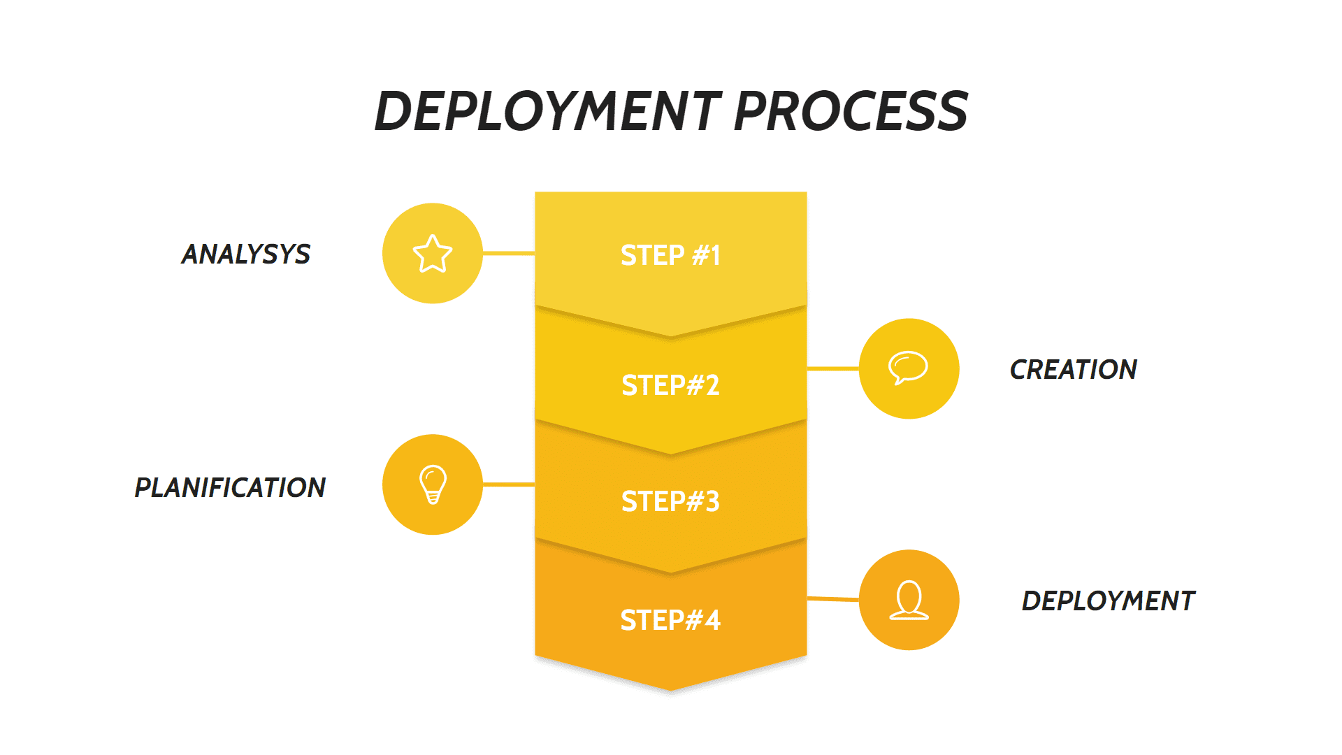 hive data center deployment process